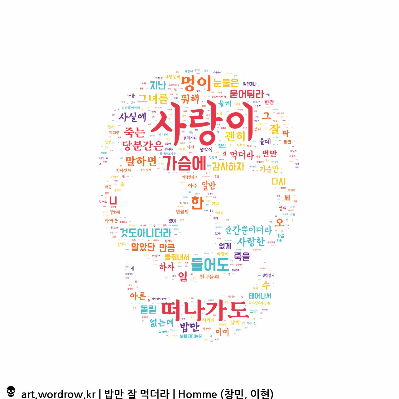 워드 아트: 밥만 잘 먹더라 [Homme (창민, 이현)]-59